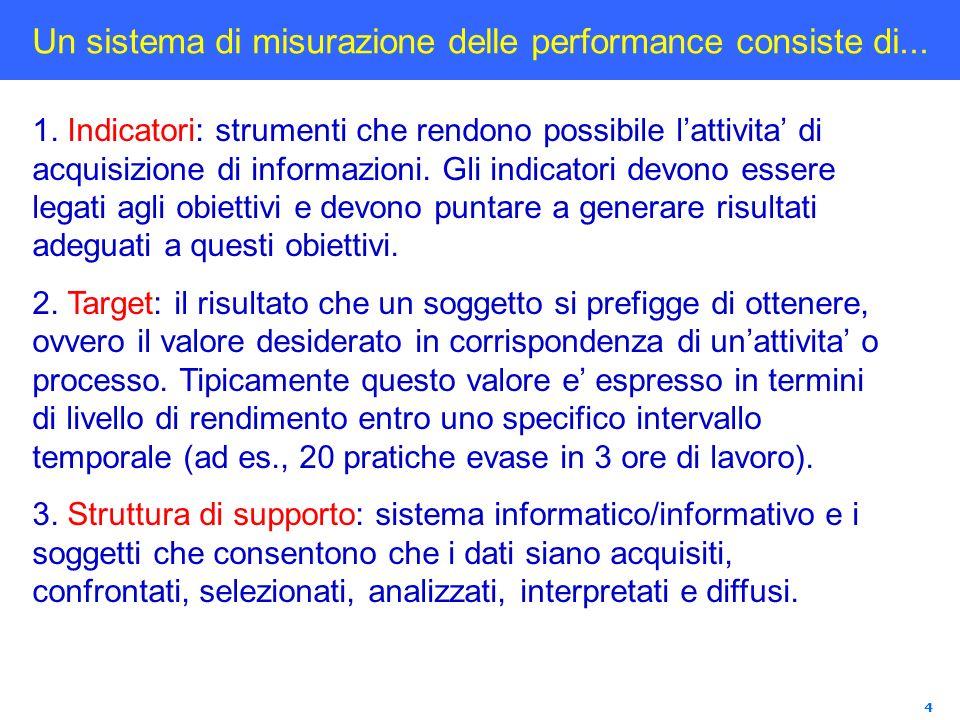 Un sistema di misurazione delle performance consiste di...