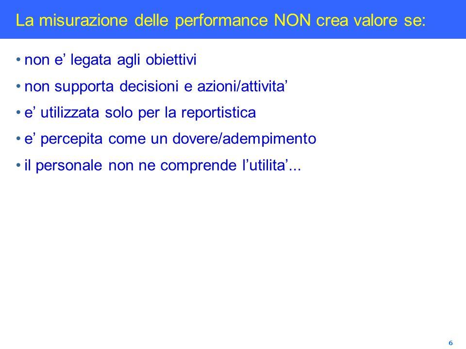 La misurazione delle performance NON crea valore se: