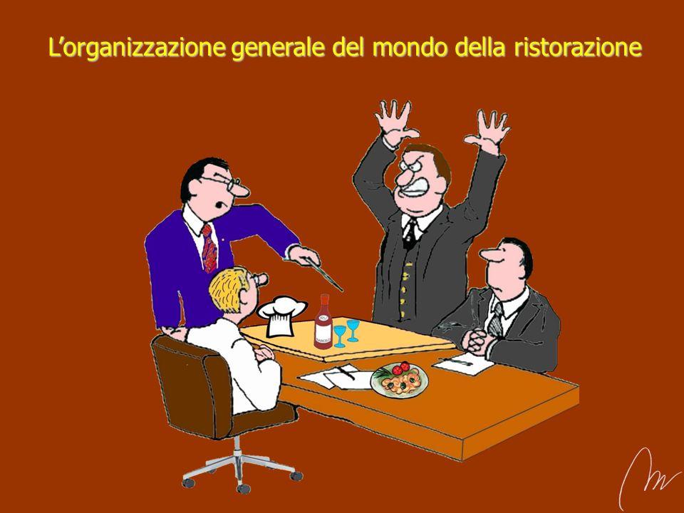 L'organizzazione generale del mondo della ristorazione