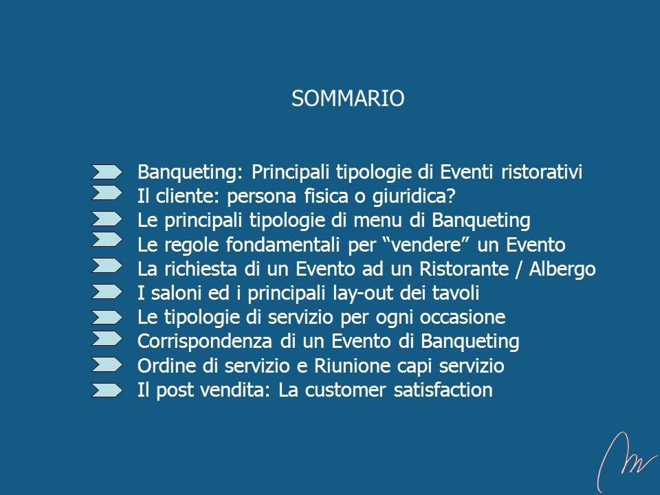 SOMMARIO. Banqueting: Principali tipologie di Eventi ristorativi