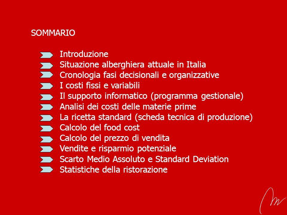 SOMMARIO. Introduzione. Situazione alberghiera attuale in Italia
