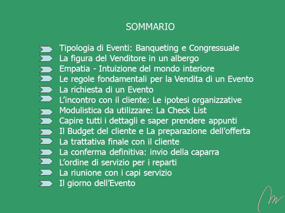 SOMMARIO. Tipologia di Eventi: Banqueting e Congressuale