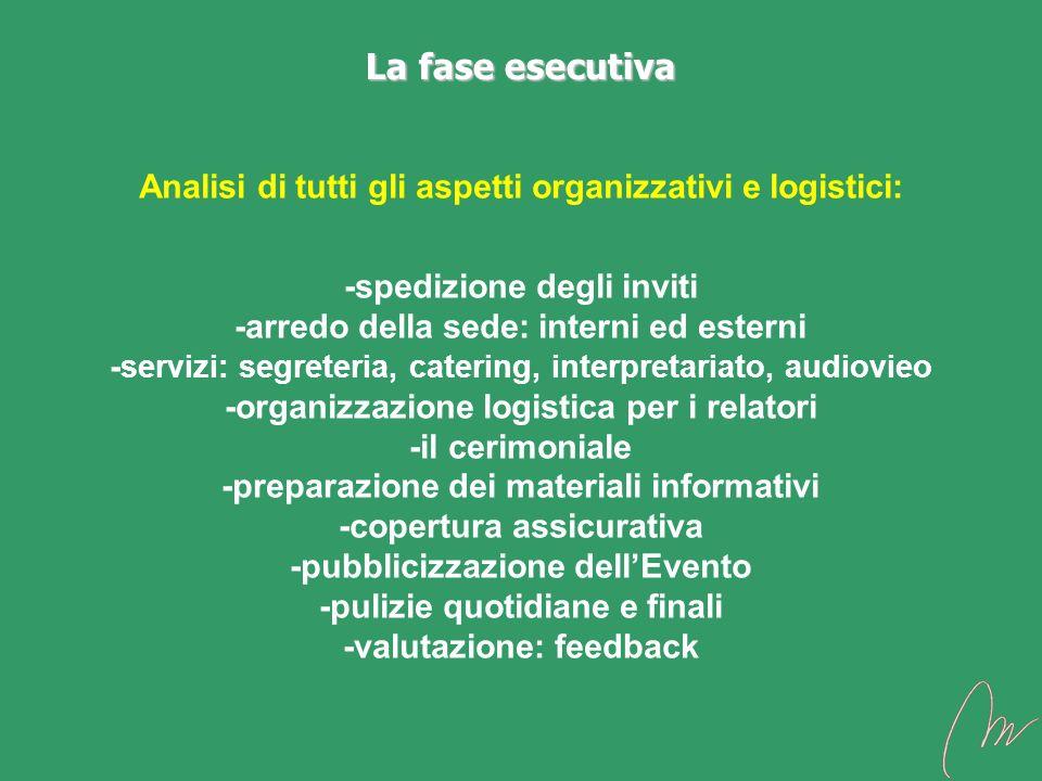 La fase esecutiva Analisi di tutti gli aspetti organizzativi e logistici: -spedizione degli inviti.