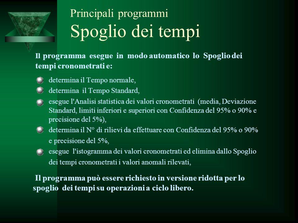 Principali programmi Spoglio dei tempi