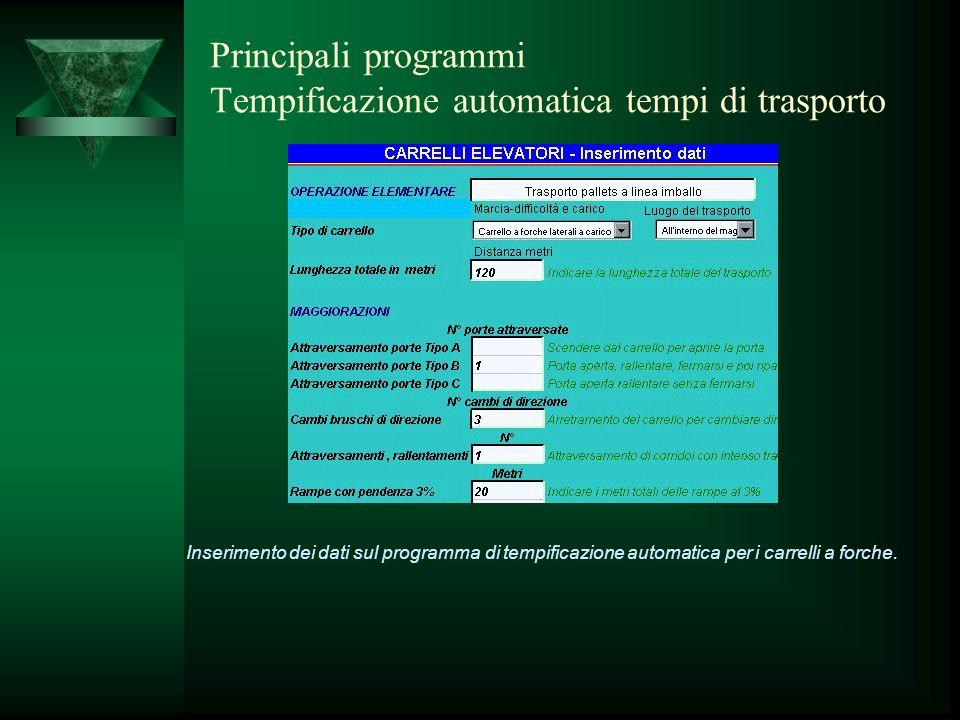 Principali programmi Tempificazione automatica tempi di trasporto
