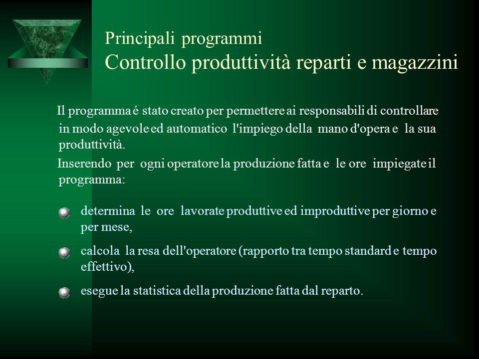 Principali programmi Controllo produttività reparti e magazzini