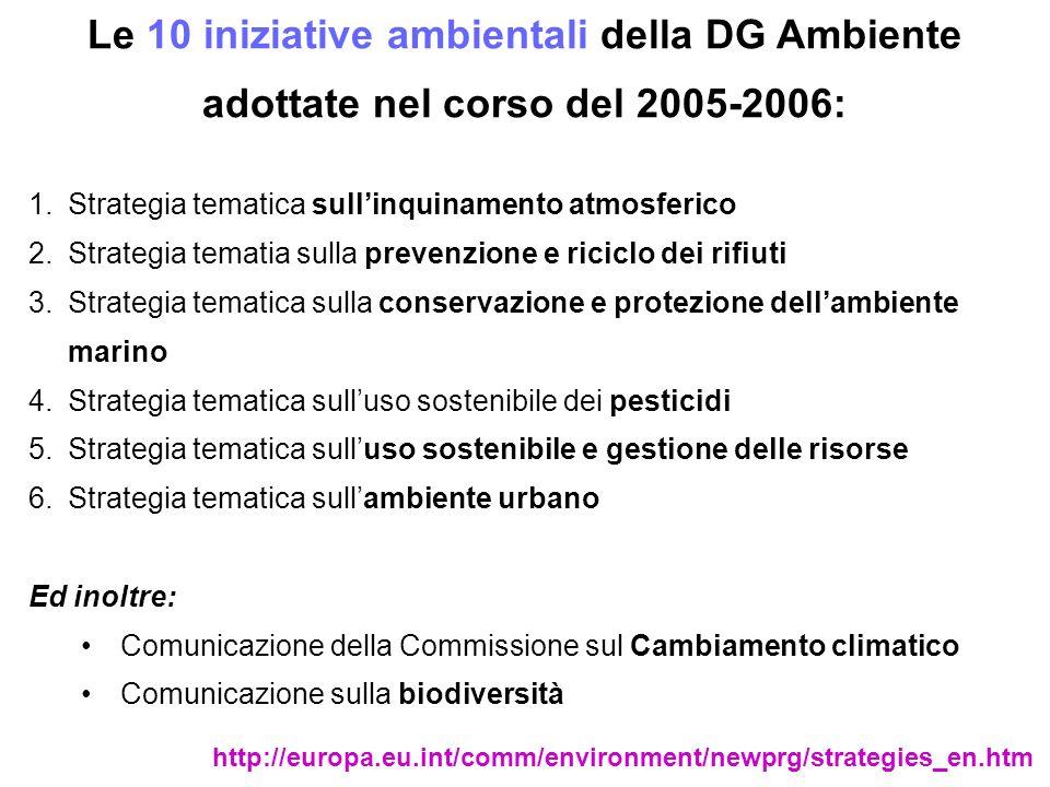 Le 10 iniziative ambientali della DG Ambiente