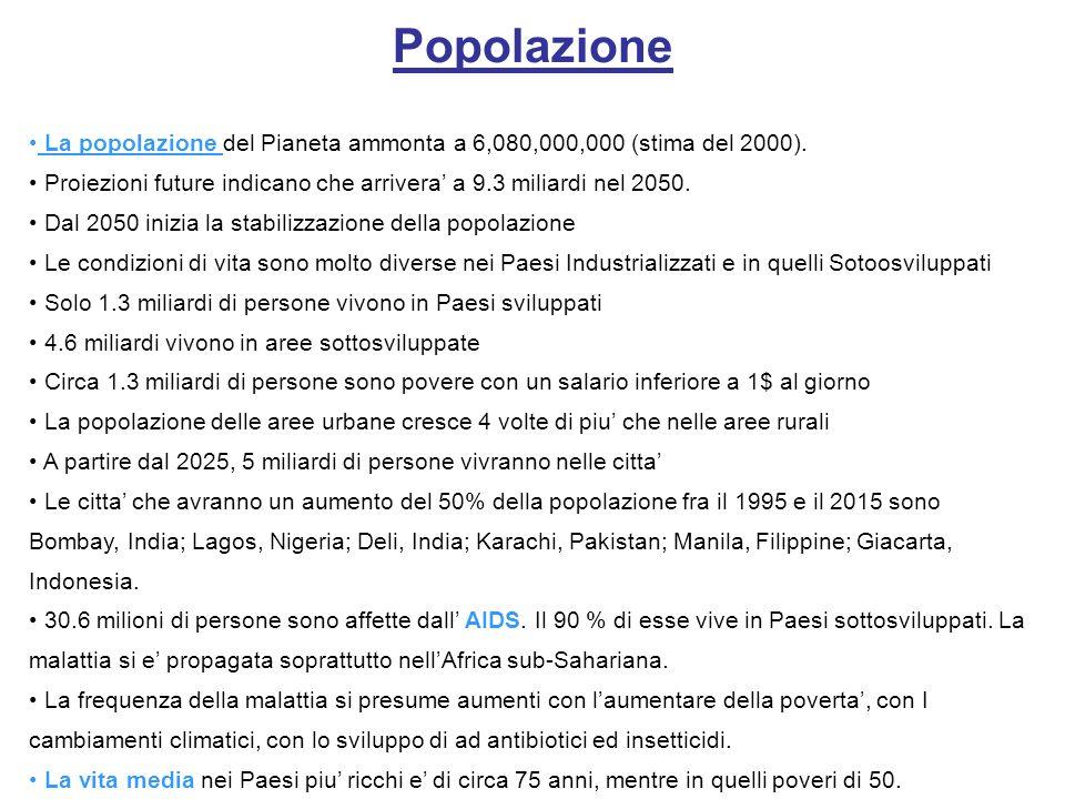 Popolazione La popolazione del Pianeta ammonta a 6,080,000,000 (stima del 2000). Proiezioni future indicano che arrivera' a 9.3 miliardi nel 2050.