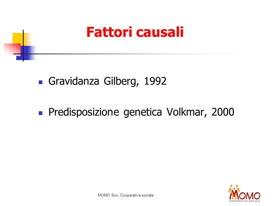 Fattori causali Gravidanza Gilberg, 1992