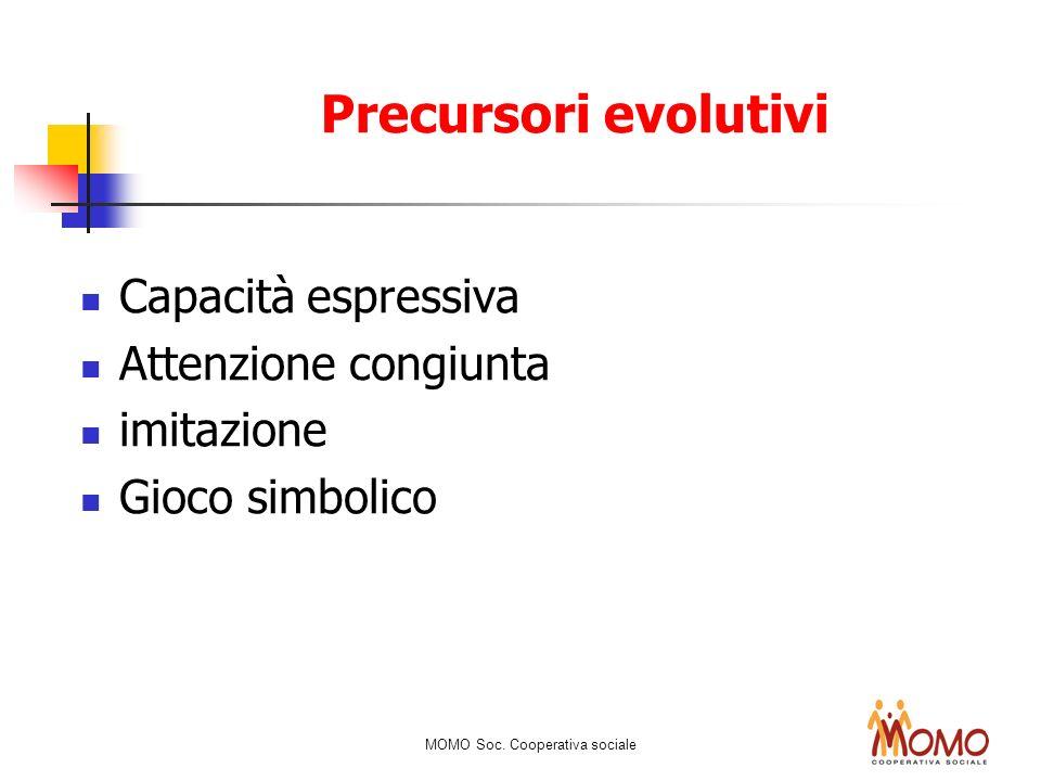 Precursori evolutivi Capacità espressiva Attenzione congiunta