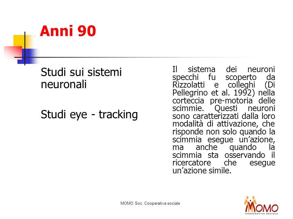 Anni 90 Studi sui sistemi neuronali Studi eye - tracking