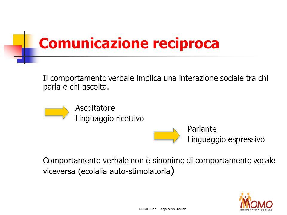 Comunicazione reciproca