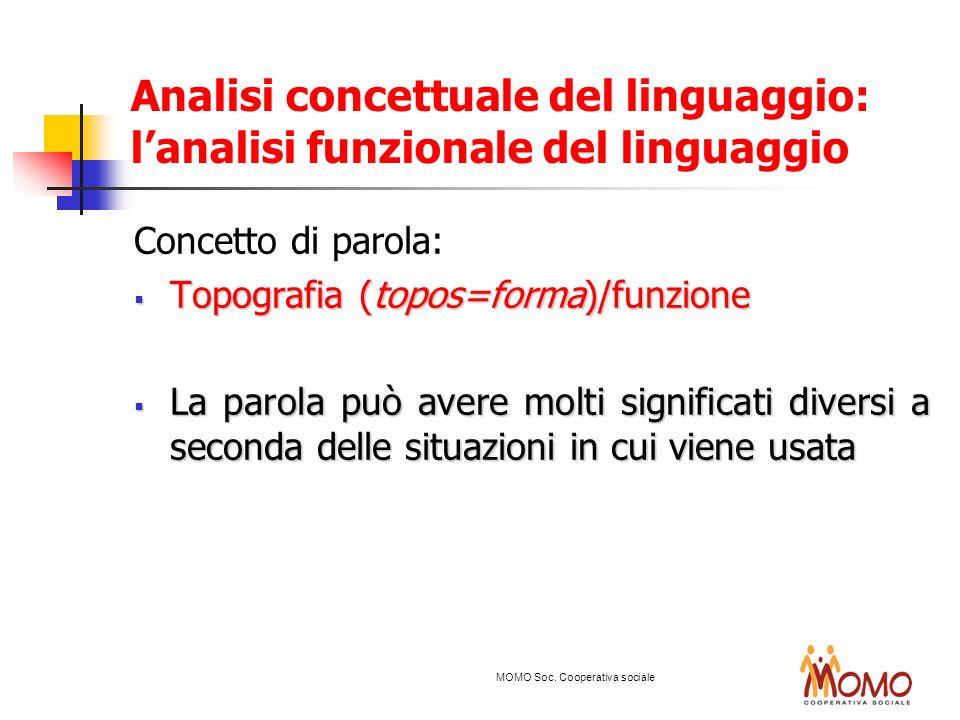 Analisi concettuale del linguaggio: l'analisi funzionale del linguaggio