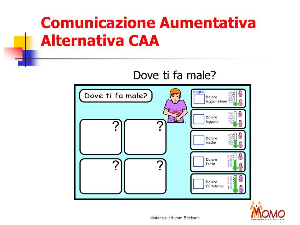 Comunicazione Aumentativa Alternativa CAA