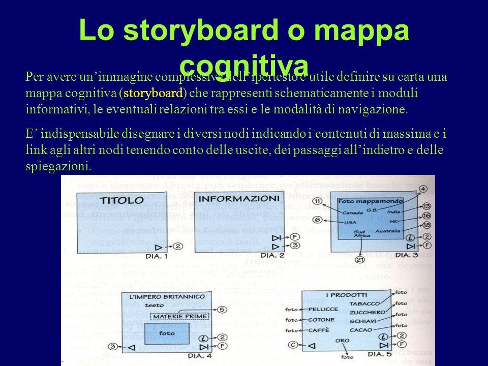 Lo storyboard o mappa cognitiva