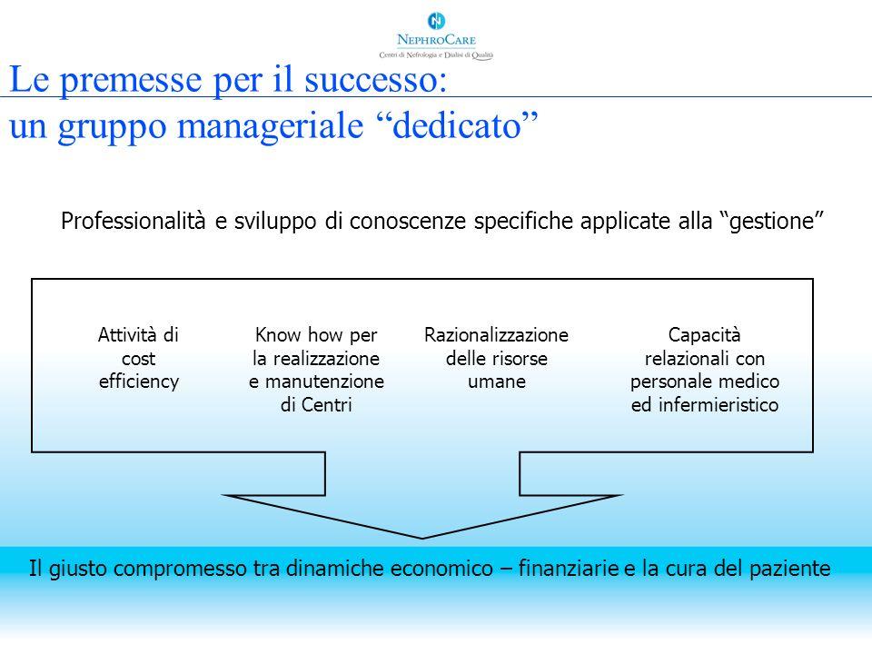 Le premesse per il successo: un gruppo manageriale dedicato