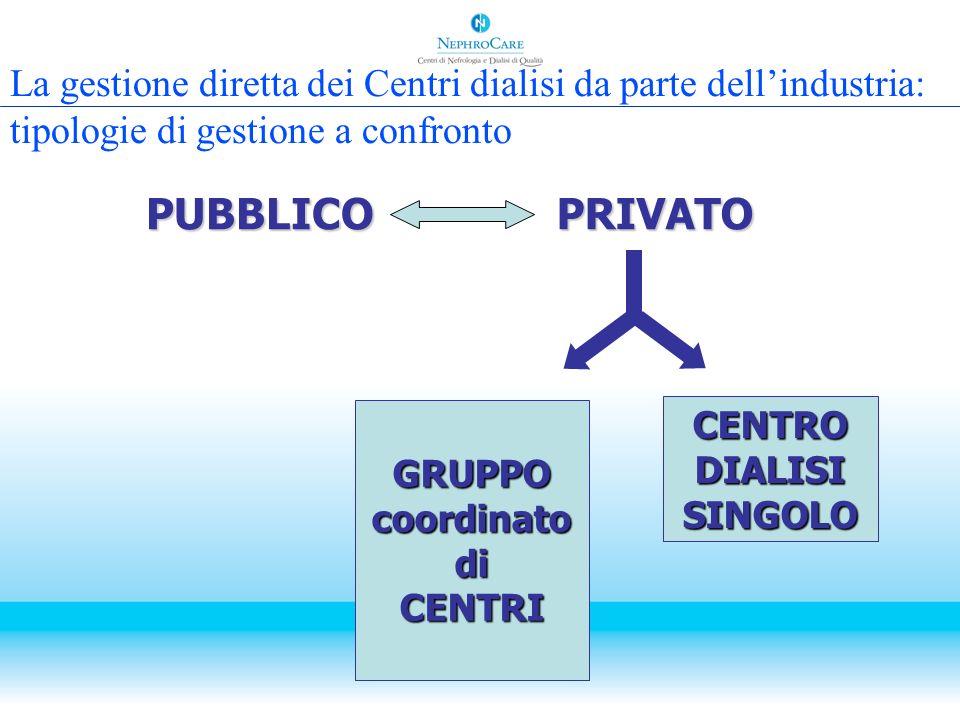 La gestione diretta dei Centri dialisi da parte dell'industria: tipologie di gestione a confronto
