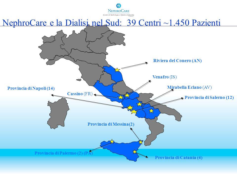 NephroCare e la Dialisi nel Sud: 39 Centri ~1.450 Pazienti
