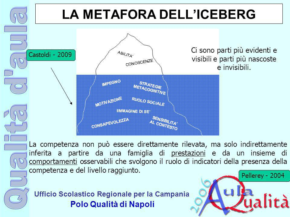 LA METAFORA DELL'ICEBERG