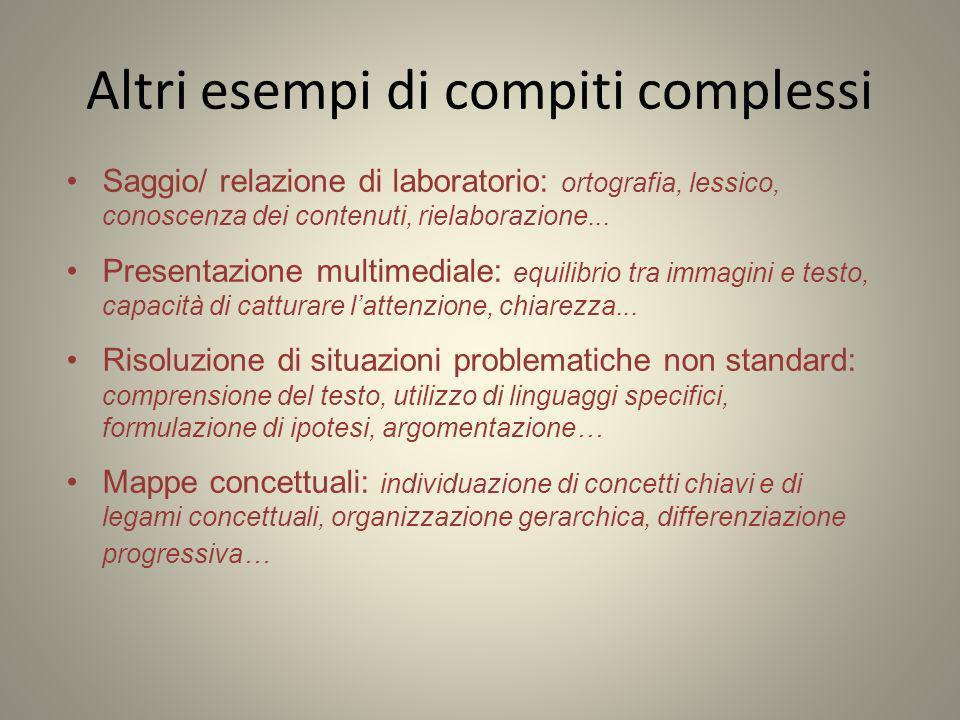 Altri esempi di compiti complessi