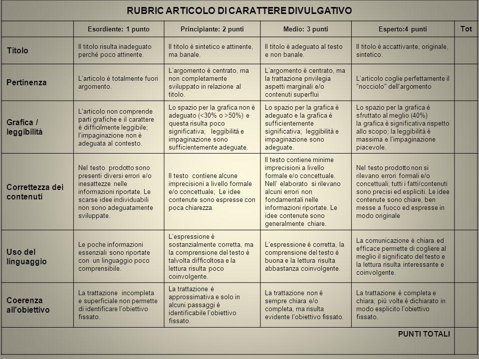 RUBRIC ARTICOLO DI CARATTERE DIVULGATIVO