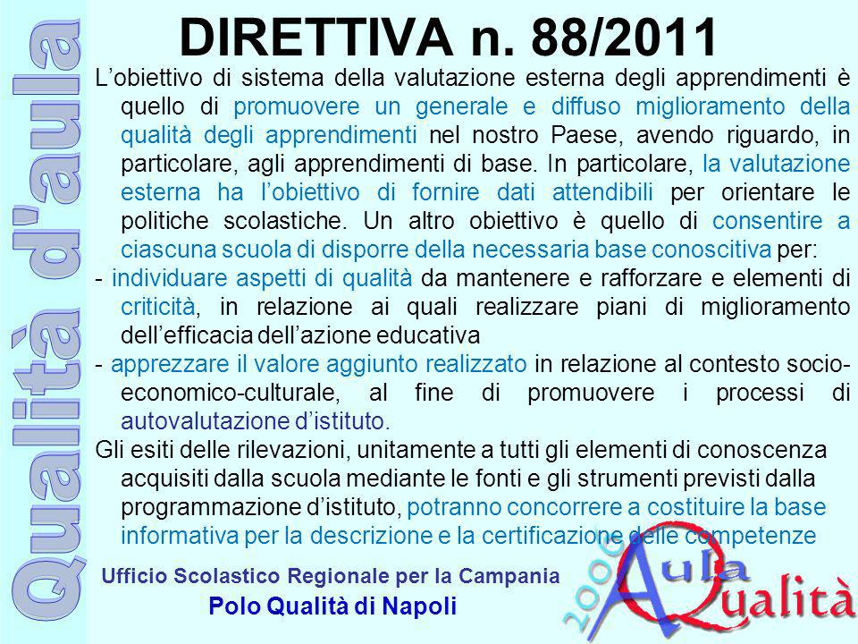 DIRETTIVA n. 88/2011