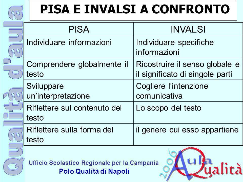 PISA E INVALSI A CONFRONTO