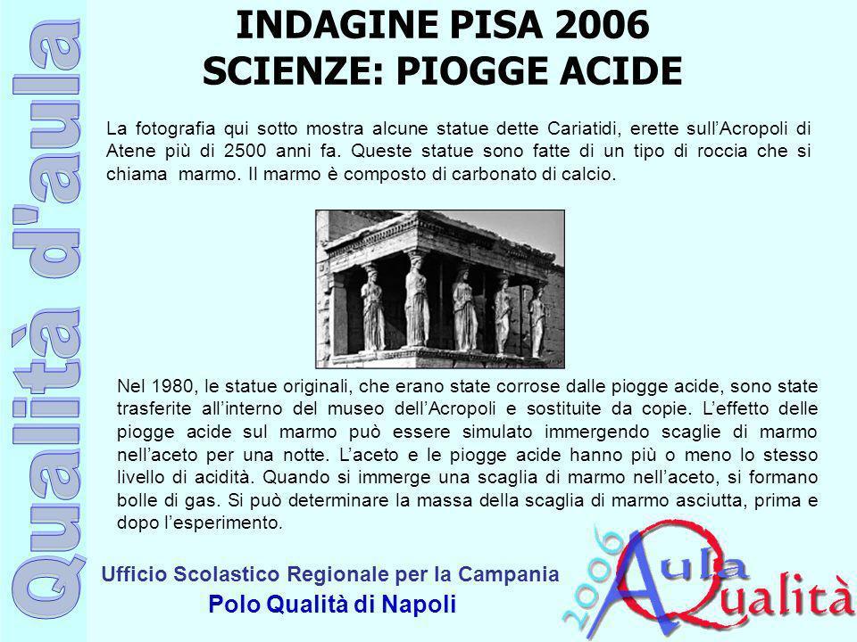 INDAGINE PISA 2006 SCIENZE: PIOGGE ACIDE