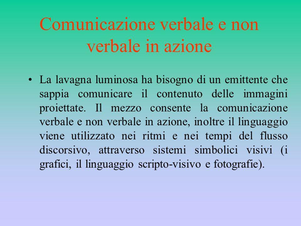 Comunicazione verbale e non verbale in azione