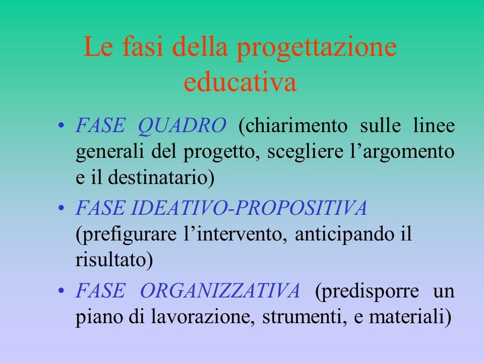 Le fasi della progettazione educativa