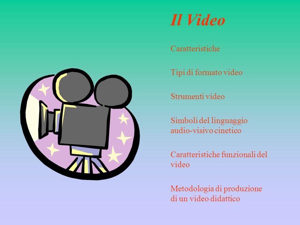 Il Video Caratteristiche Tipi di formato video Strumenti video