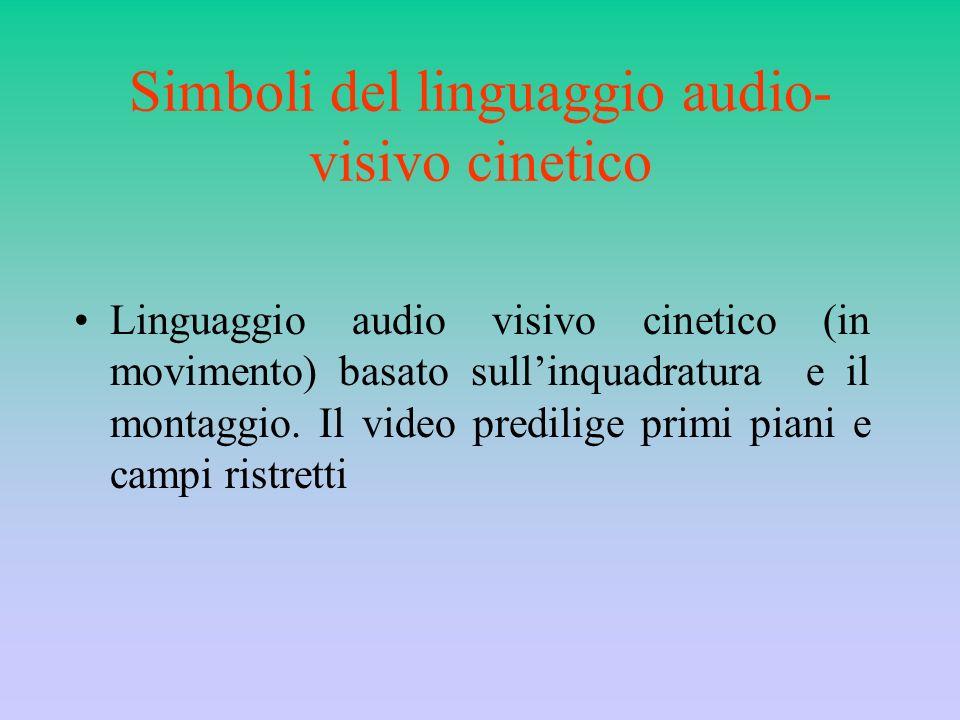 Simboli del linguaggio audio-visivo cinetico