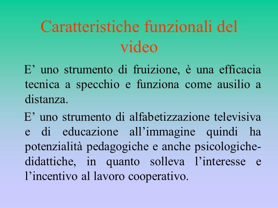 Caratteristiche funzionali del video