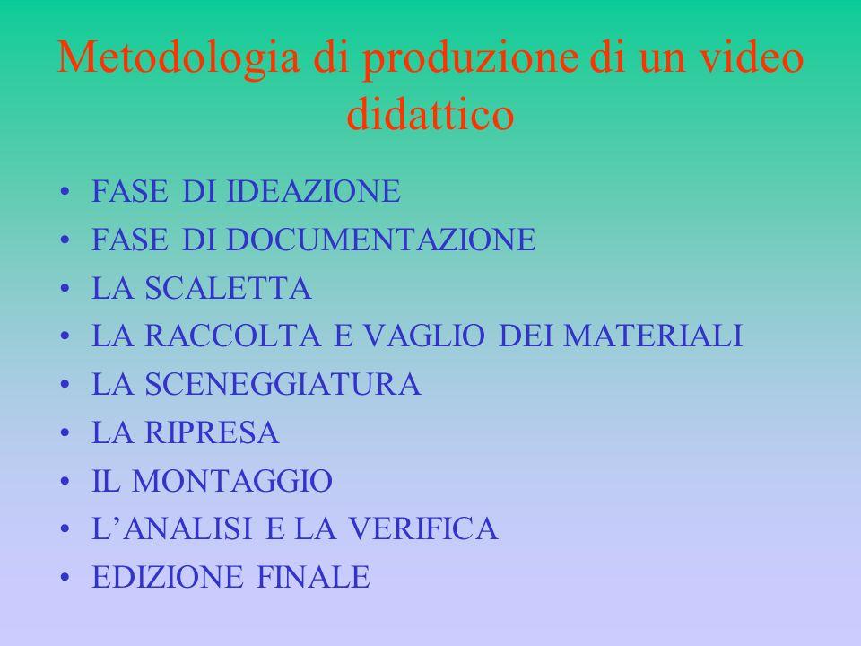 Metodologia di produzione di un video didattico