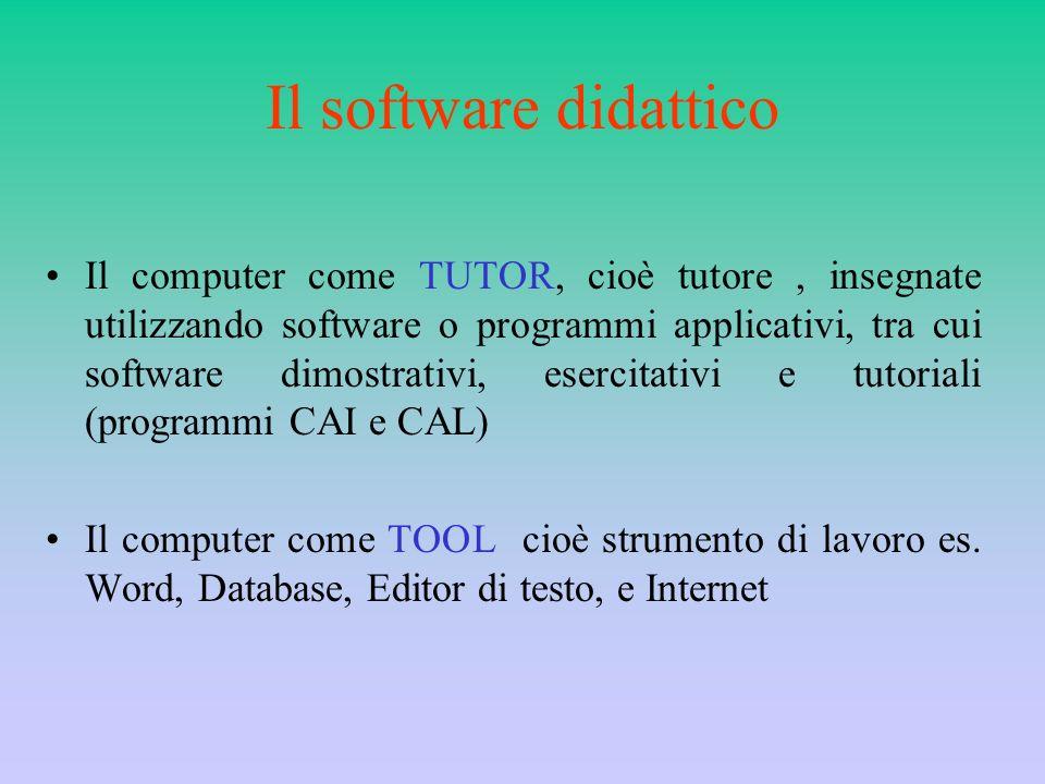 Il software didattico