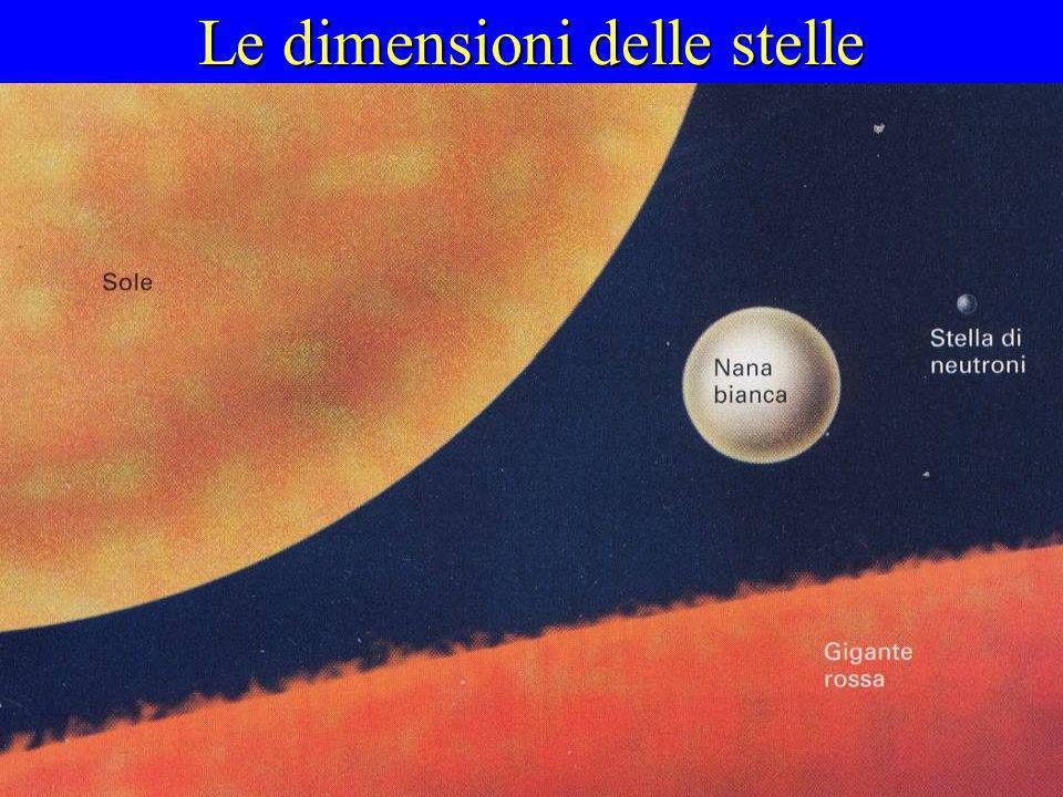 Le dimensioni delle stelle