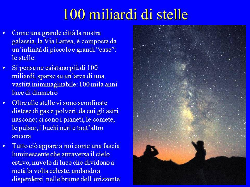 100 miliardi di stelleCome una grande città la nostra galassia, la Via Lattea, è composta da un'infinità di piccole e grandi case : le stelle.