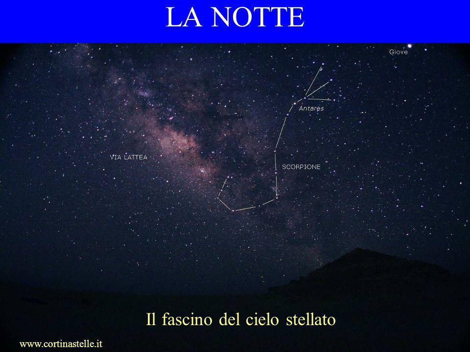 Il fascino del cielo stellato