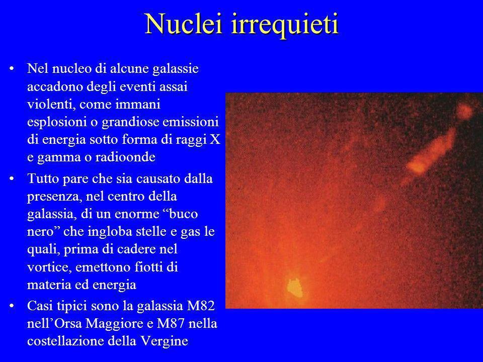 Nuclei irrequieti