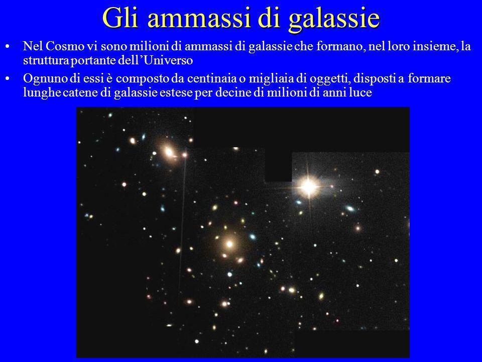 Gli ammassi di galassie