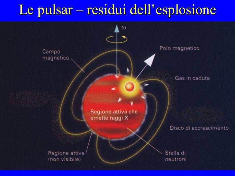 Le pulsar – residui dell'esplosione