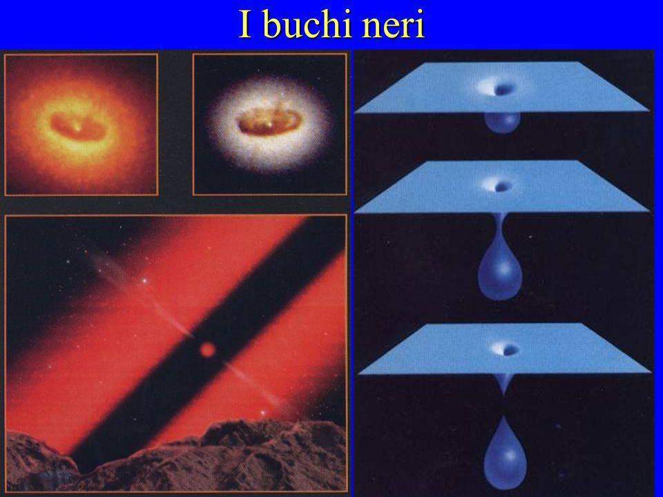 I buchi neriQuando una stella implode oltre il limite della stella di neutroni nulla riesce più a fermare il collasso.