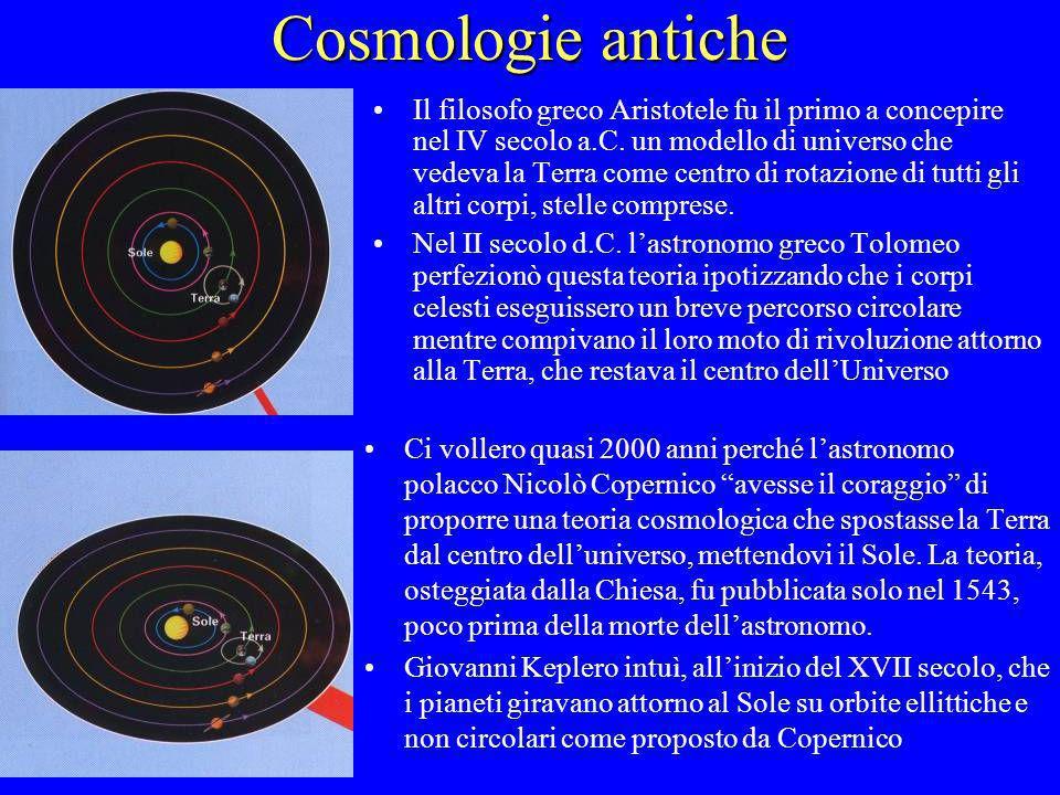 Cosmologie antiche