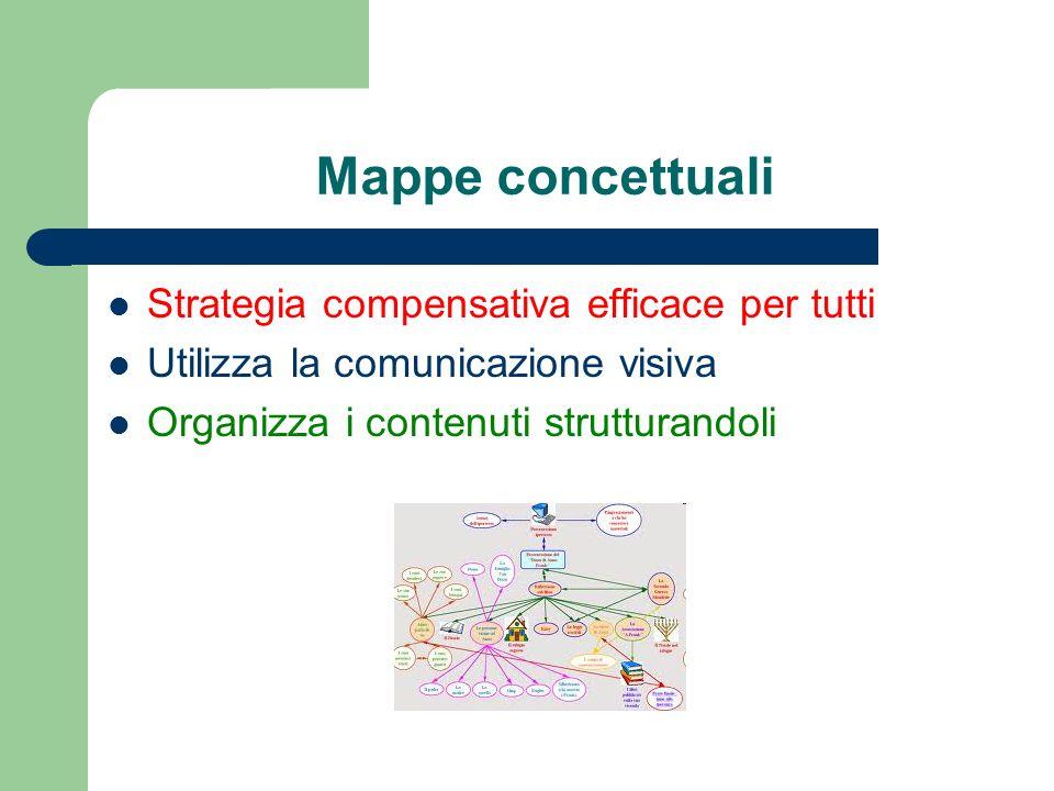 Mappe concettuali Strategia compensativa efficace per tutti