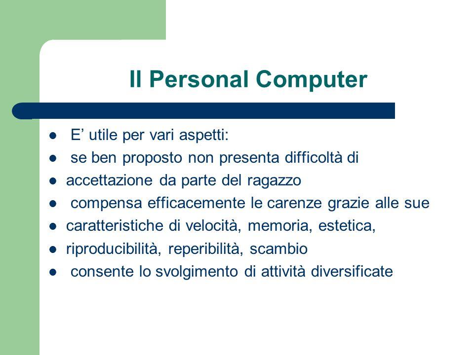 Il Personal Computer E' utile per vari aspetti: