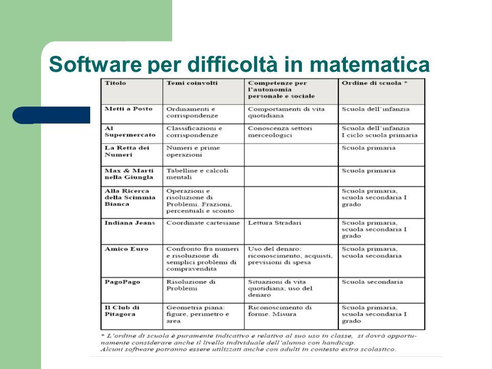 Software per difficoltà in matematica