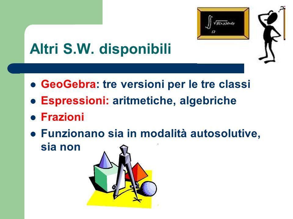 Altri S.W. disponibili GeoGebra: tre versioni per le tre classi