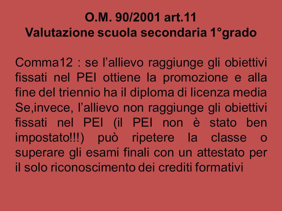 O.M. 90/2001 art.11 Valutazione scuola secondaria 1°grado