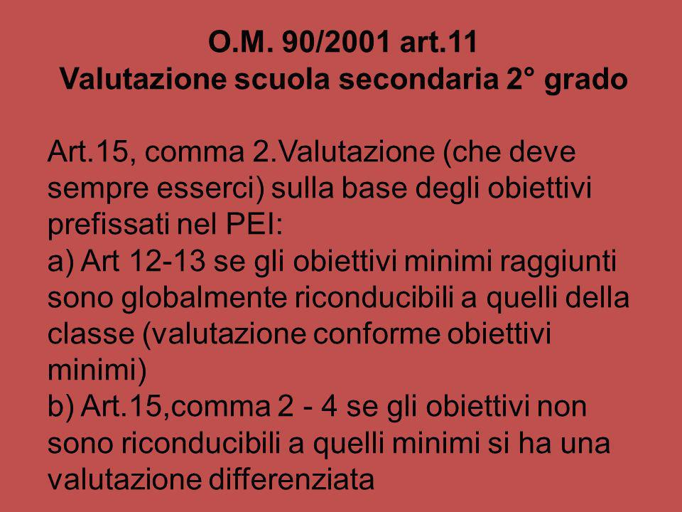 O.M. 90/2001 art.11 Valutazione scuola secondaria 2° grado