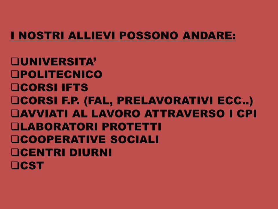 I NOSTRI ALLIEVI POSSONO ANDARE: